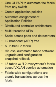 Fabric Automation features