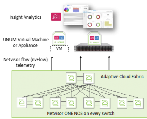 Data Center Fabric Monitoring & Visibility: Tools and Options