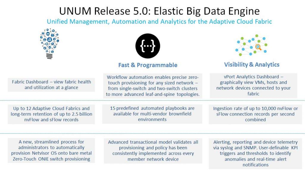 UNUM Release 5.0: Elastic Big Data Engine