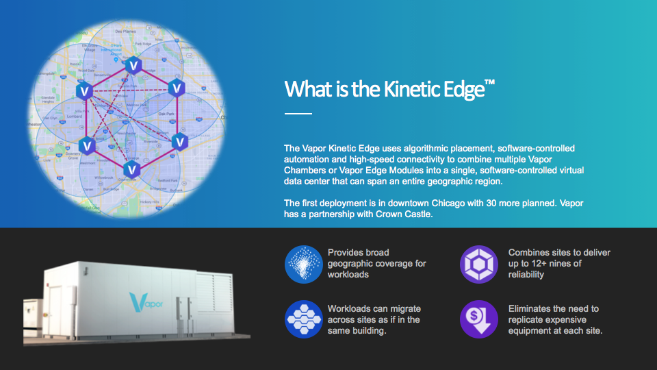 Understanding Pluribus Networks Deployment at VaporIO's Kinetic Edge in Chicago