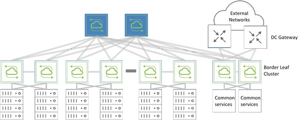 A more modern leaf-and-spine data center network architecture