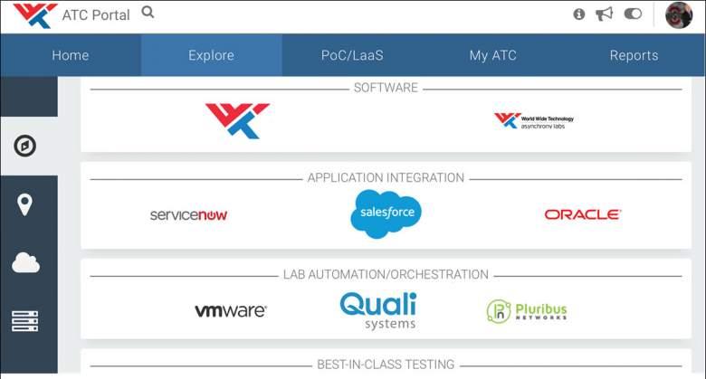 WWT ATC Portal