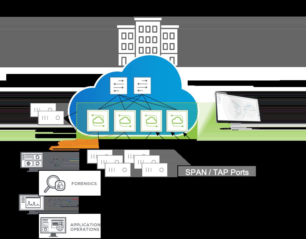 Integrated Mode Adaptive Monitoring Fabric Deployment diagram