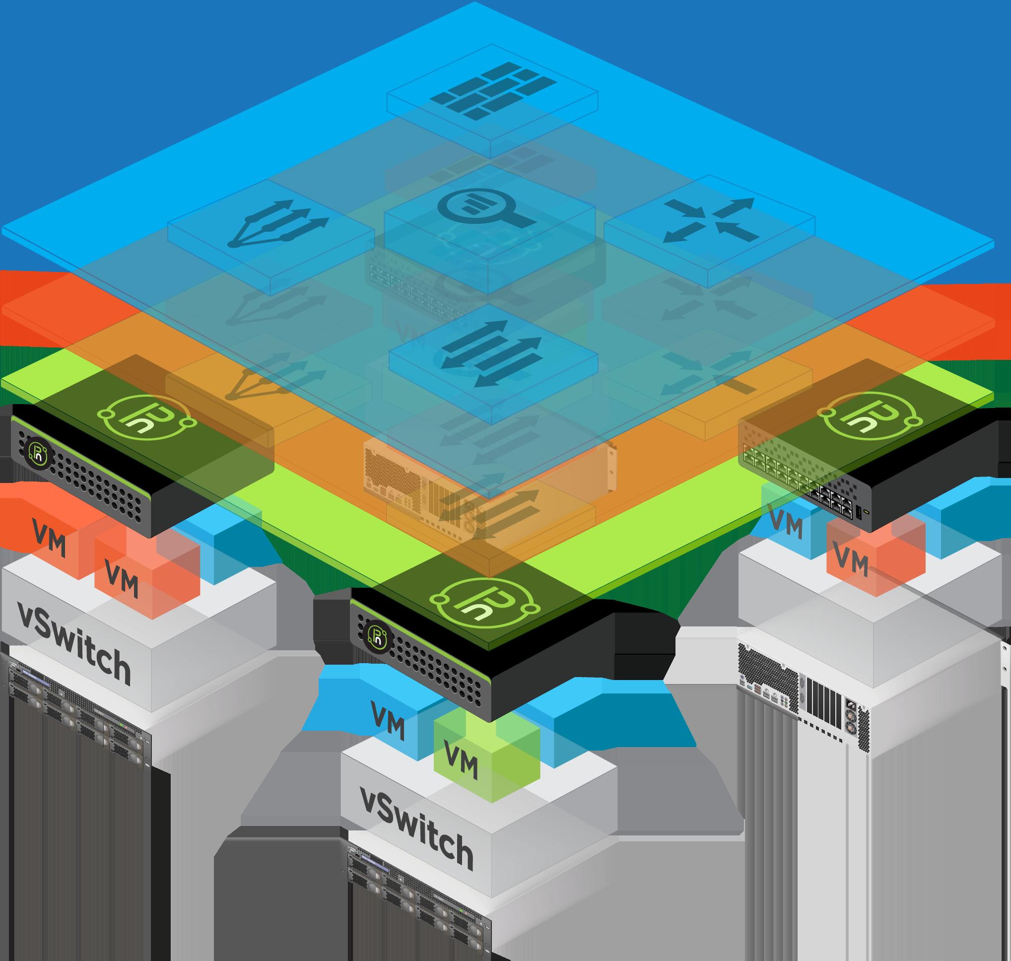 Pluribus Networks' Virtualization-Centric Fabric (VCF)