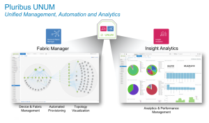 Pluribus Networks release UNUM 6.1.0 – Accelerating Automation into 2021