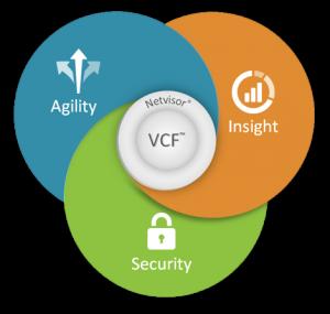 vcf_diagram